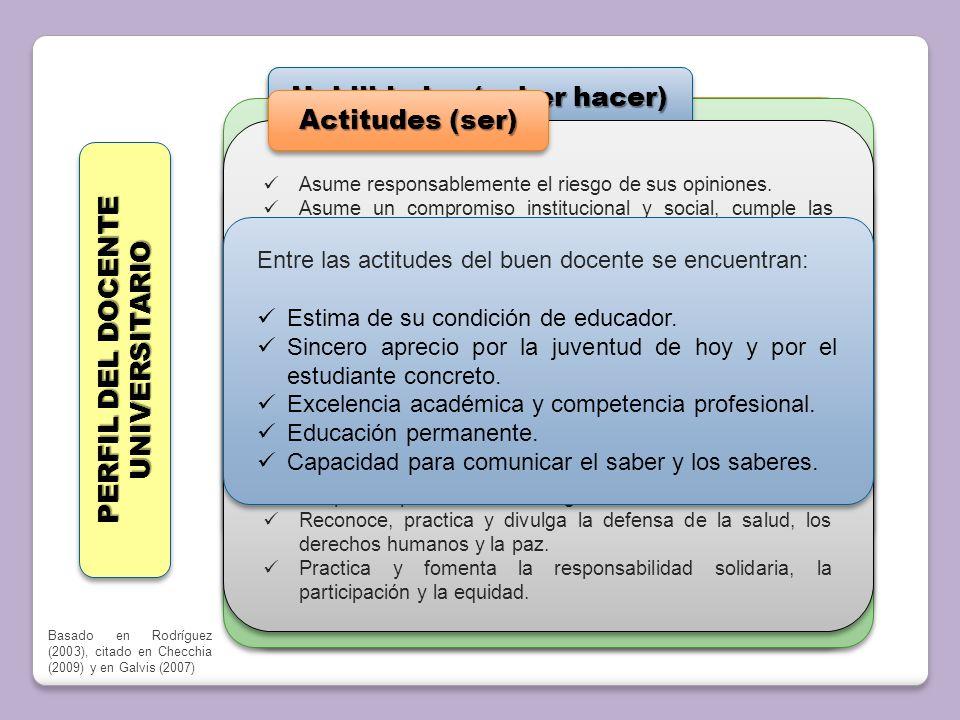 Habilidades (saber hacer) Actitudes (ser)