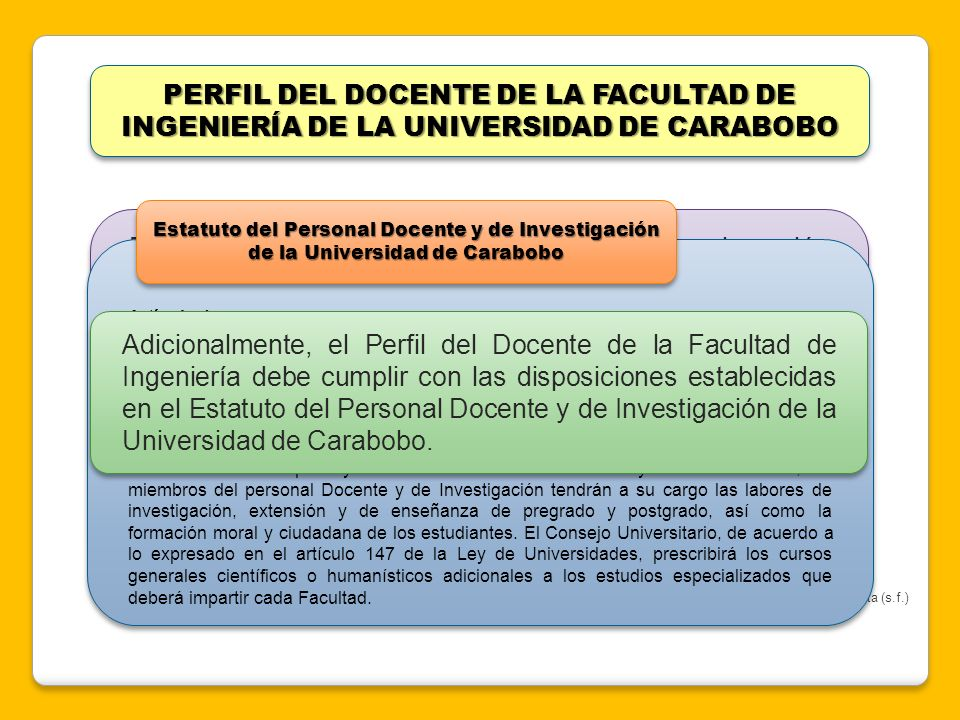 PERFIL DEL DOCENTE DE LA FACULTAD DE INGENIERÍA DE LA UNIVERSIDAD DE CARABOBO