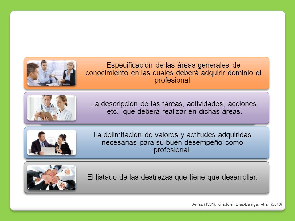 CARACTERÍSTICAS Y COMPONENTES DE UN PERFIL PROFESIONAL