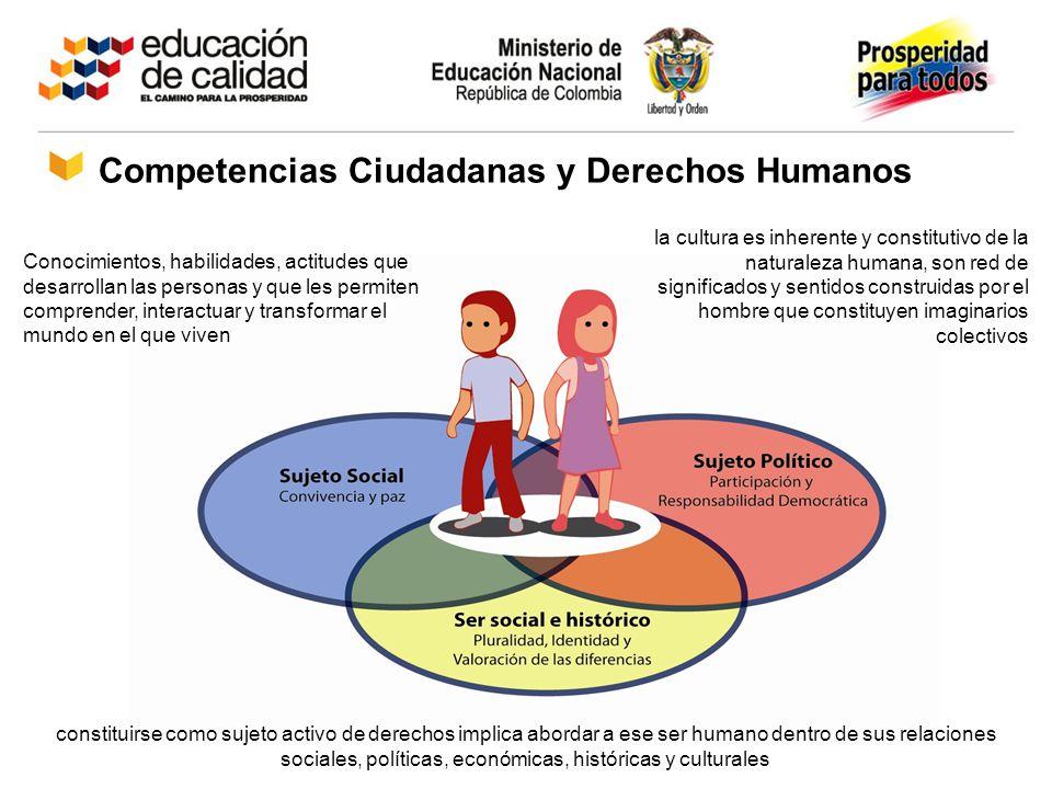 Competencias Ciudadanas y Derechos Humanos