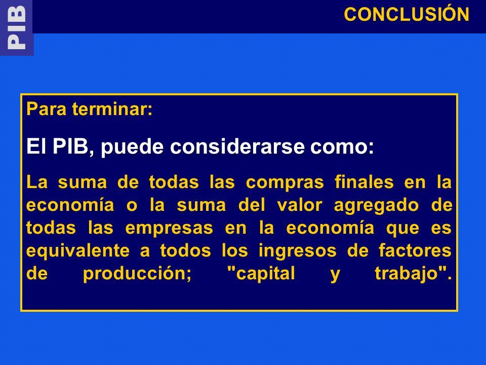 PIB El PIB, puede considerarse como: CONCLUSIÓN Para terminar: