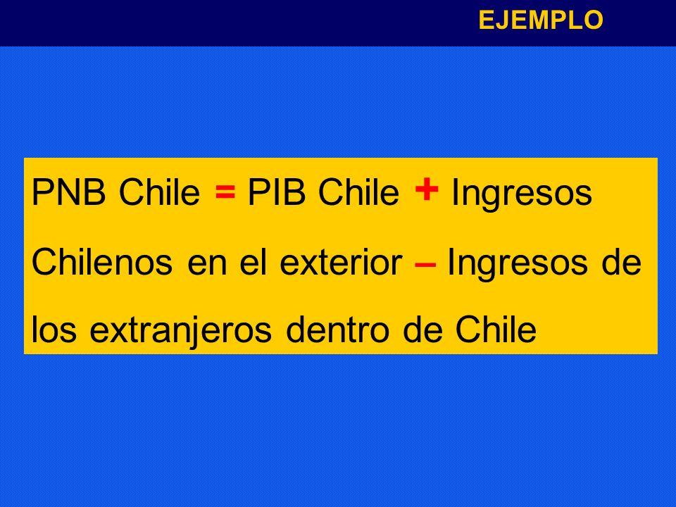 PNB Chile = PIB Chile + Ingresos Chilenos en el exterior – Ingresos de