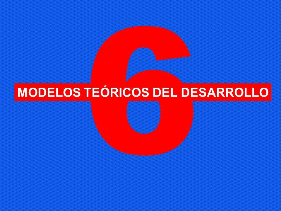 6 MODELOS TEÓRICOS DEL DESARROLLO