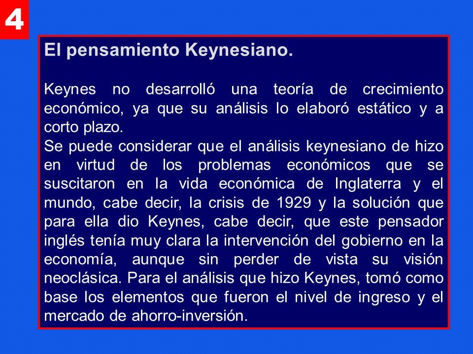 4 El pensamiento Keynesiano.