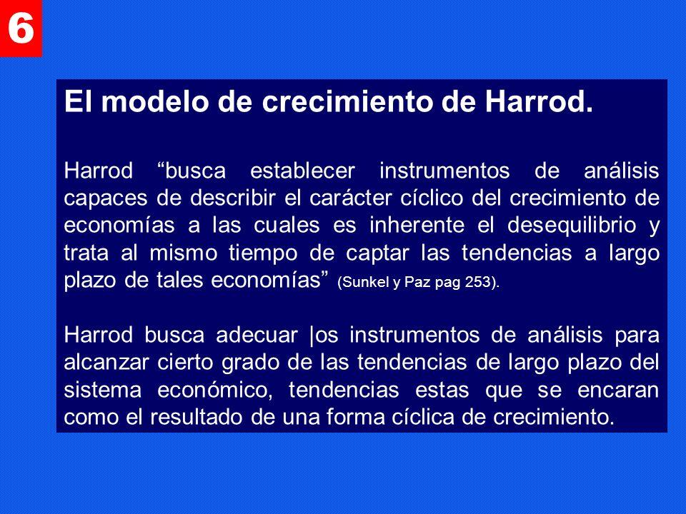 6 El modelo de crecimiento de Harrod.