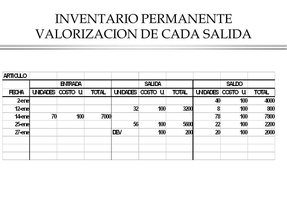 INVENTARIO PERMANENTE VALORIZACION DE CADA SALIDA