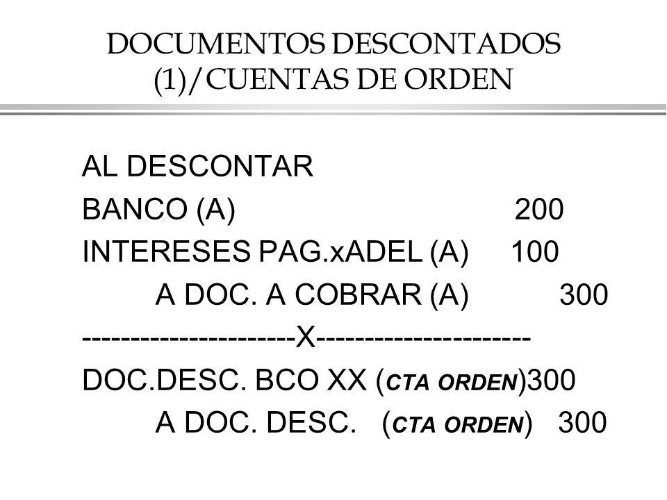 DOCUMENTOS DESCONTADOS (1)/CUENTAS DE ORDEN