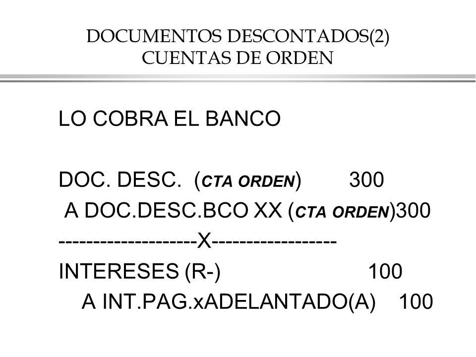 DOCUMENTOS DESCONTADOS(2) CUENTAS DE ORDEN