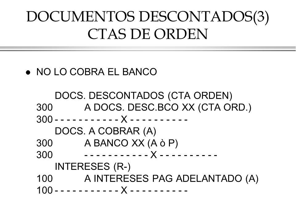 DOCUMENTOS DESCONTADOS(3) CTAS DE ORDEN