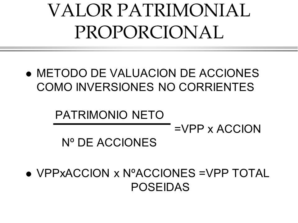 VALOR PATRIMONIAL PROPORCIONAL