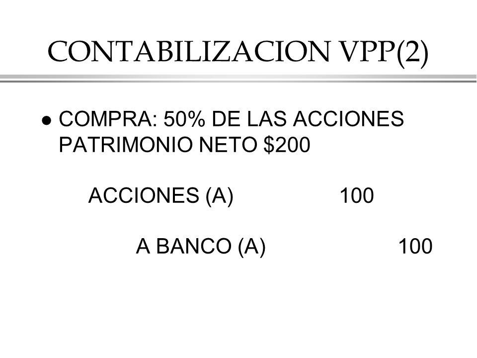 CONTABILIZACION VPP(2)