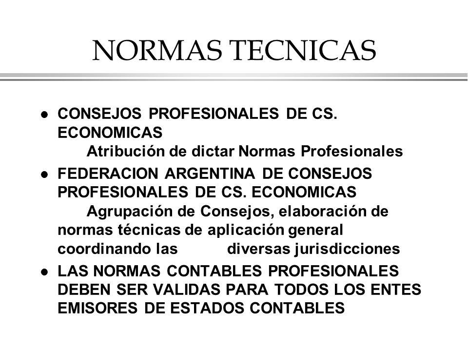 NORMAS TECNICAS CONSEJOS PROFESIONALES DE CS. ECONOMICAS Atribución de dictar Normas Profesionales.