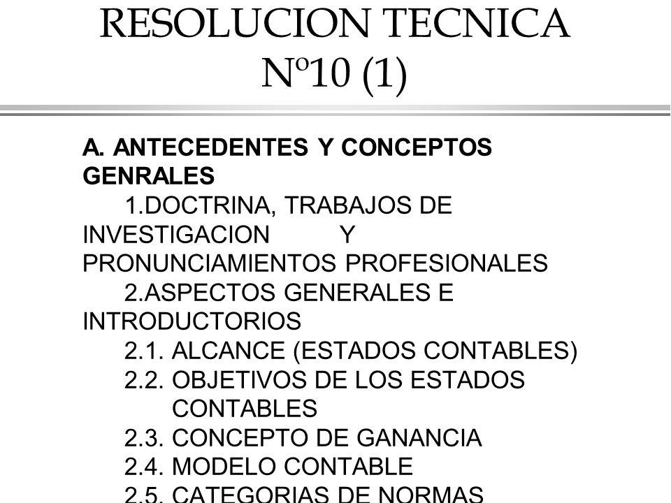 RESOLUCION TECNICA Nº10 (1)