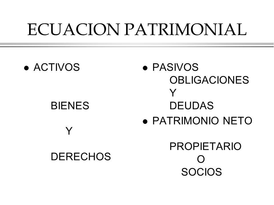 ECUACION PATRIMONIAL ACTIVOS BIENES Y DERECHOS
