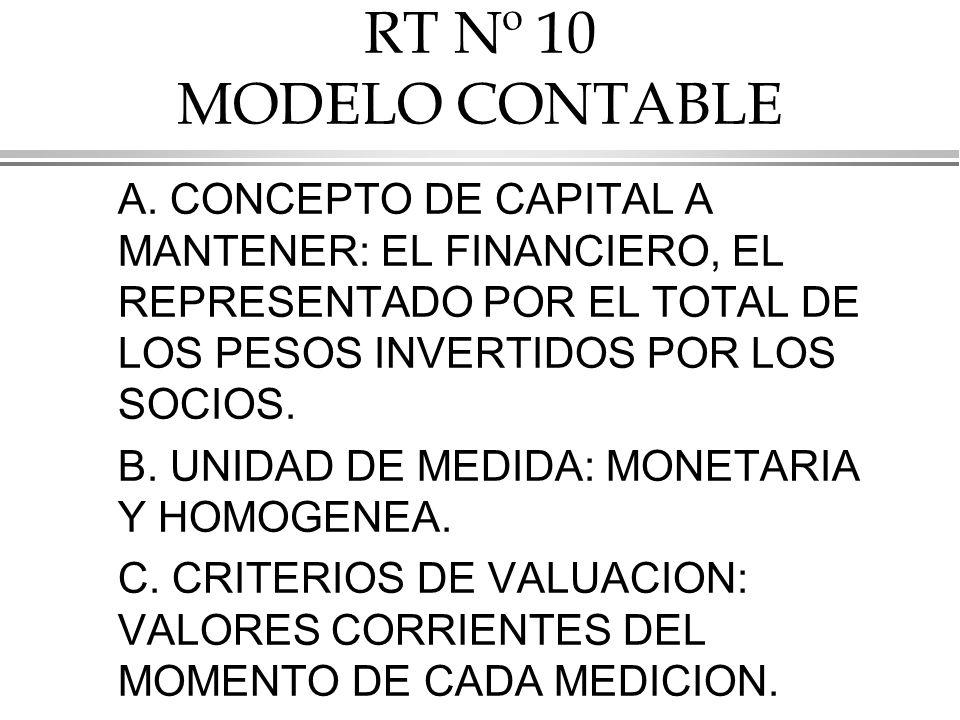 RT Nº 10 MODELO CONTABLE A. CONCEPTO DE CAPITAL A MANTENER: EL FINANCIERO, EL REPRESENTADO POR EL TOTAL DE LOS PESOS INVERTIDOS POR LOS SOCIOS.