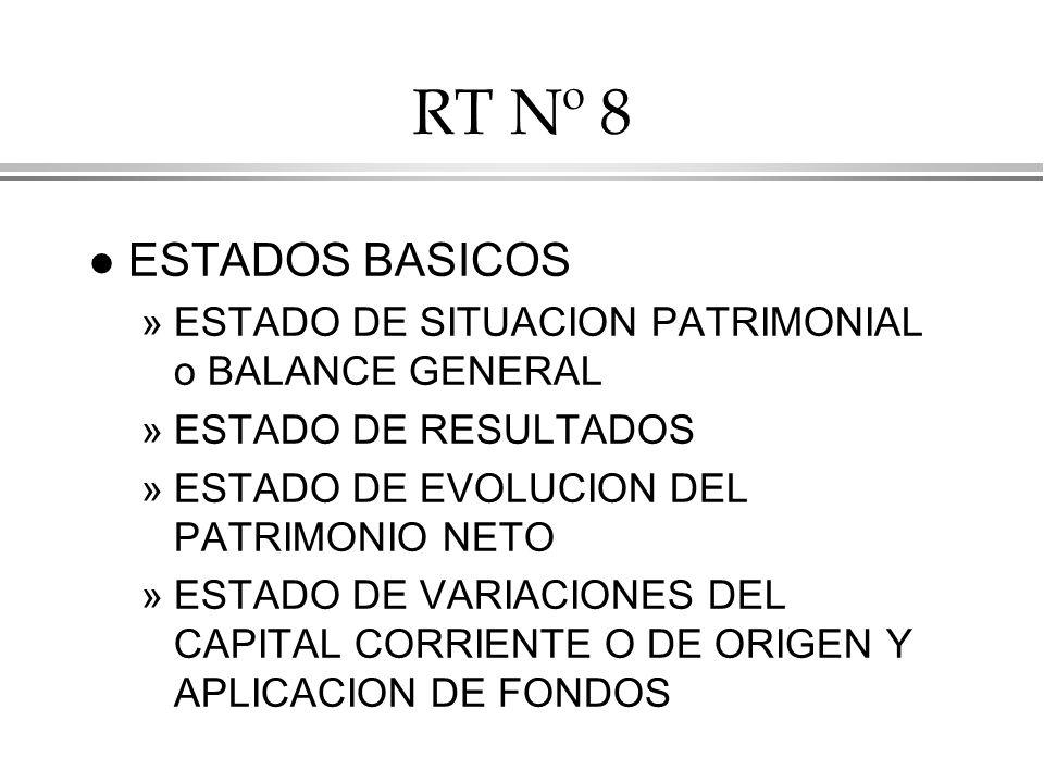 RT Nº 8 ESTADOS BASICOS. ESTADO DE SITUACION PATRIMONIAL o BALANCE GENERAL. ESTADO DE RESULTADOS.