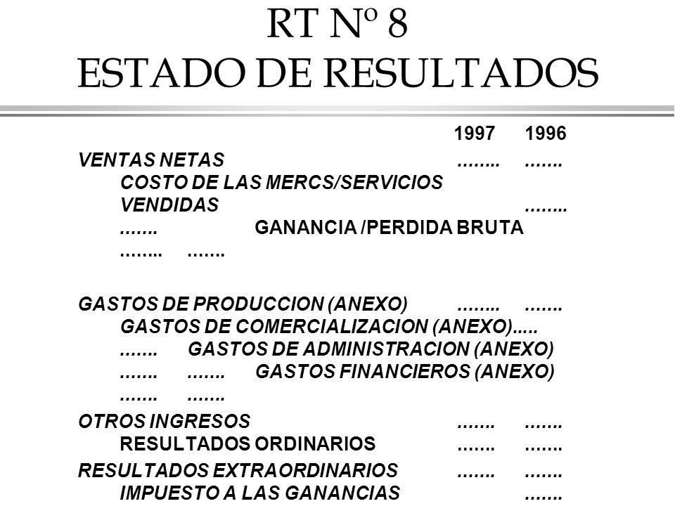 RT Nº 8 ESTADO DE RESULTADOS