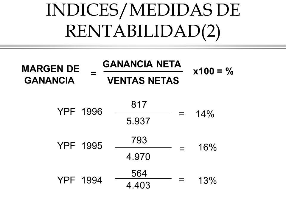 INDICES/MEDIDAS DE RENTABILIDAD(2)