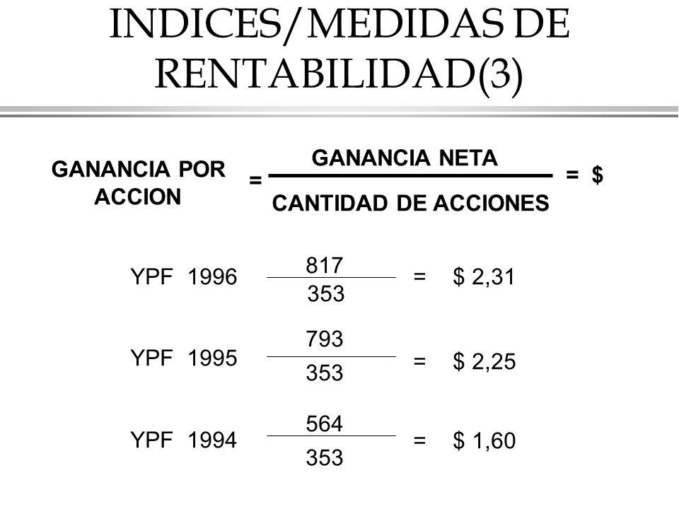 INDICES/MEDIDAS DE RENTABILIDAD(3)