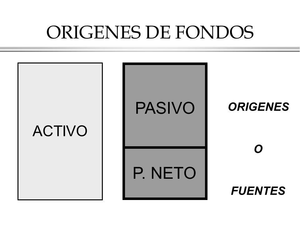 ORIGENES DE FONDOS PASIVO ORIGENES O FUENTES ACTIVO P. NETO