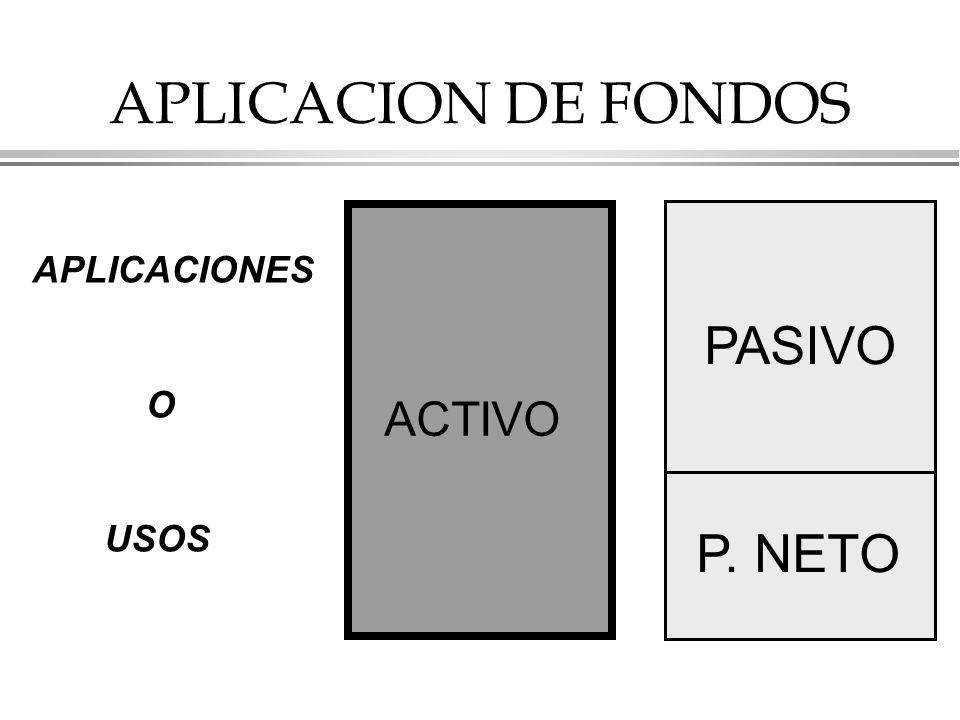 APLICACION DE FONDOS APLICACIONES O USOS PASIVO ACTIVO P. NETO