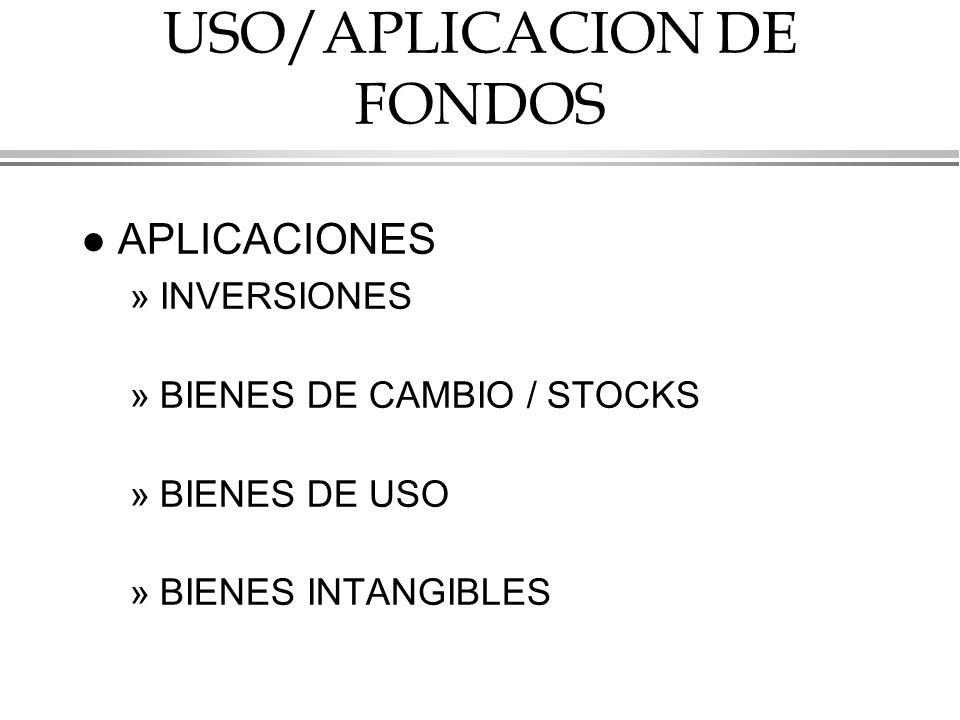USO/APLICACION DE FONDOS