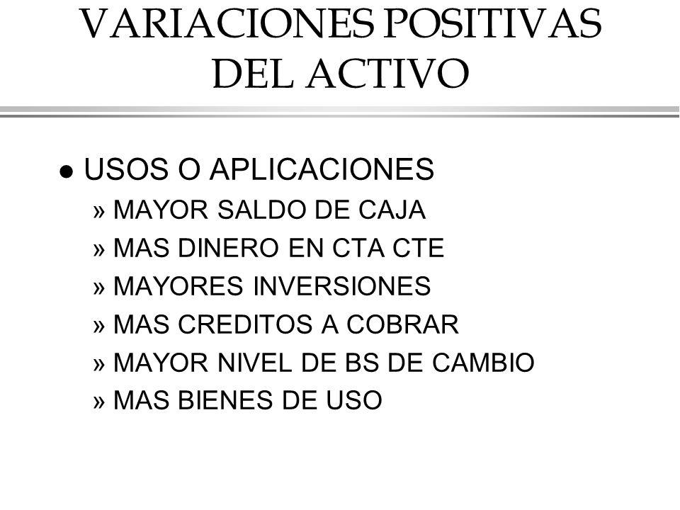 VARIACIONES POSITIVAS DEL ACTIVO