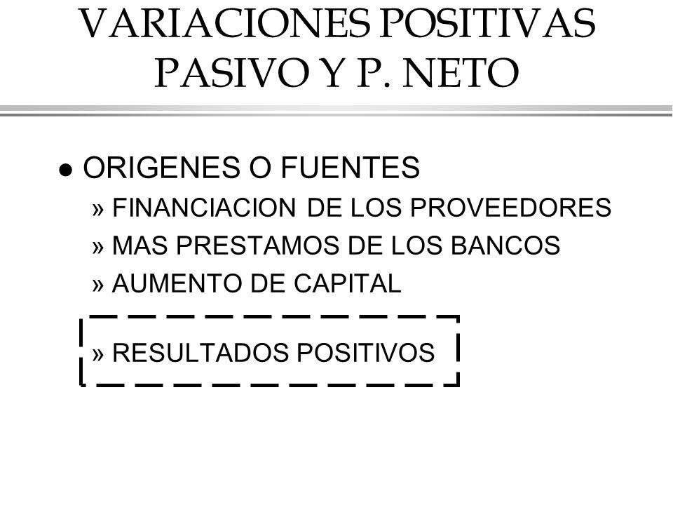 VARIACIONES POSITIVAS PASIVO Y P. NETO