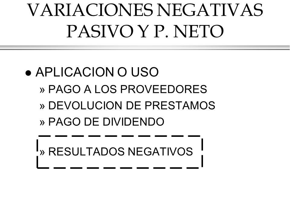 VARIACIONES NEGATIVAS PASIVO Y P. NETO