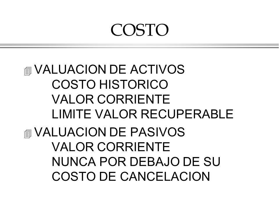 COSTO VALUACION DE ACTIVOS COSTO HISTORICO VALOR CORRIENTE LIMITE VALOR RECUPERABLE.