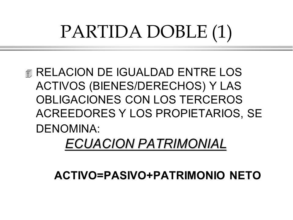 PARTIDA DOBLE (1)