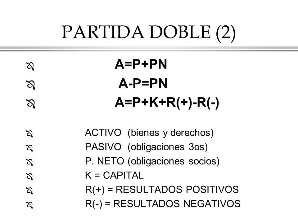 PARTIDA DOBLE (2) A-P=PN A=P+K+R(+)-R(-) A=P+PN