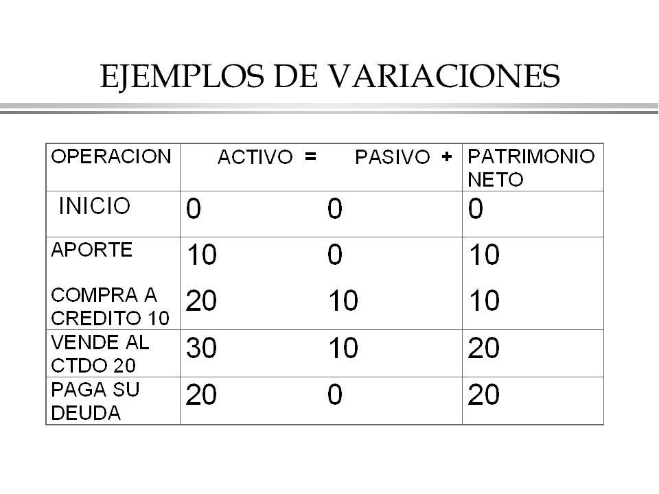 EJEMPLOS DE VARIACIONES