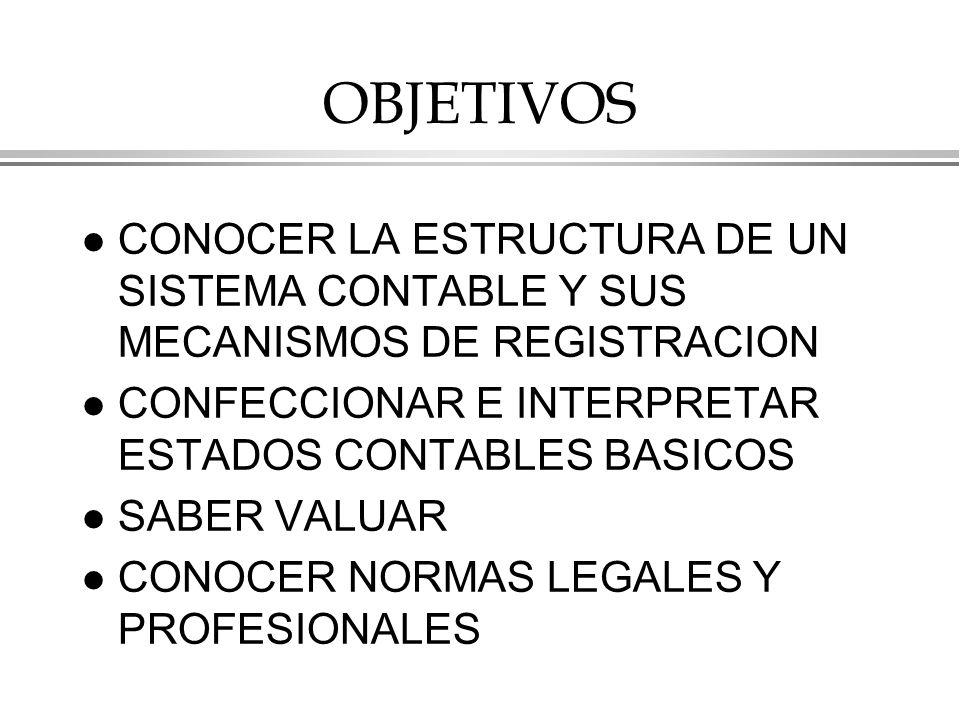 OBJETIVOS CONOCER LA ESTRUCTURA DE UN SISTEMA CONTABLE Y SUS MECANISMOS DE REGISTRACION. CONFECCIONAR E INTERPRETAR ESTADOS CONTABLES BASICOS.