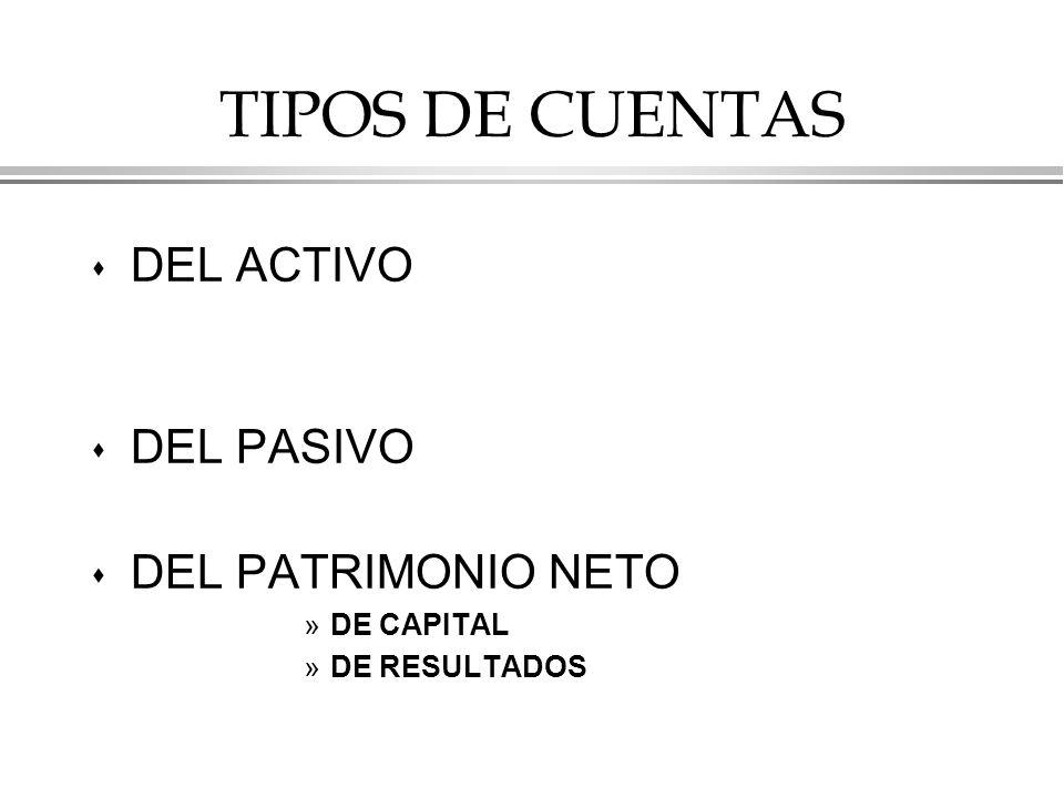 TIPOS DE CUENTAS DEL ACTIVO DEL PASIVO DEL PATRIMONIO NETO DE CAPITAL