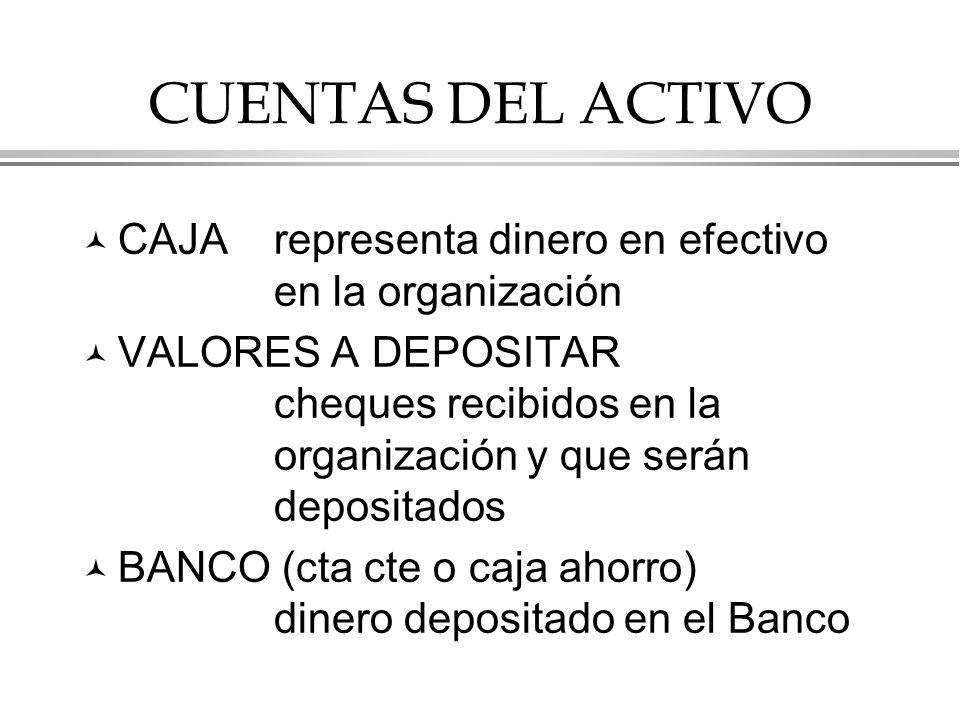 CUENTAS DEL ACTIVO CAJA representa dinero en efectivo en la organización.