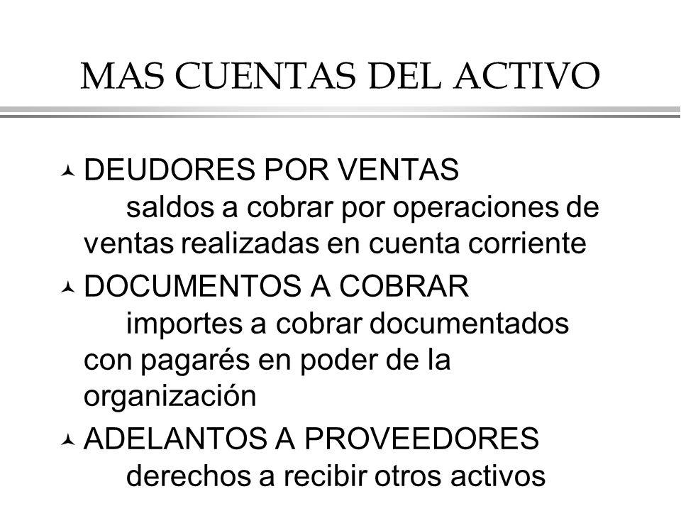 MAS CUENTAS DEL ACTIVO DEUDORES POR VENTAS saldos a cobrar por operaciones de ventas realizadas en cuenta corriente.