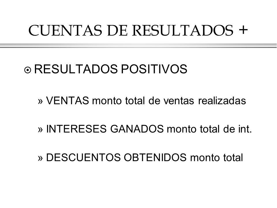 CUENTAS DE RESULTADOS +
