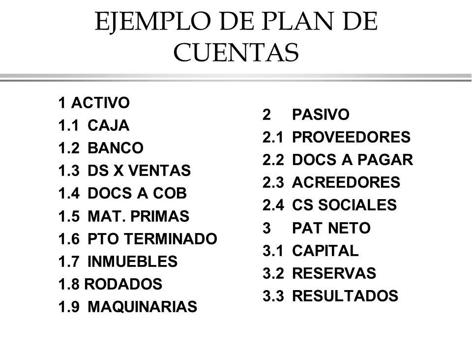 EJEMPLO DE PLAN DE CUENTAS
