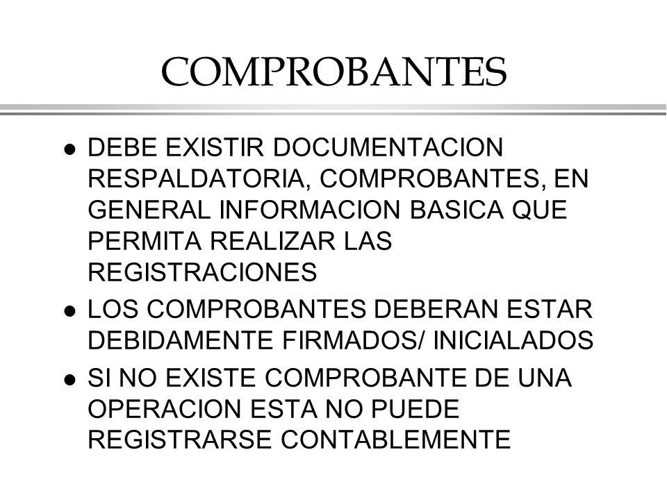COMPROBANTES DEBE EXISTIR DOCUMENTACION RESPALDATORIA, COMPROBANTES, EN GENERAL INFORMACION BASICA QUE PERMITA REALIZAR LAS REGISTRACIONES.