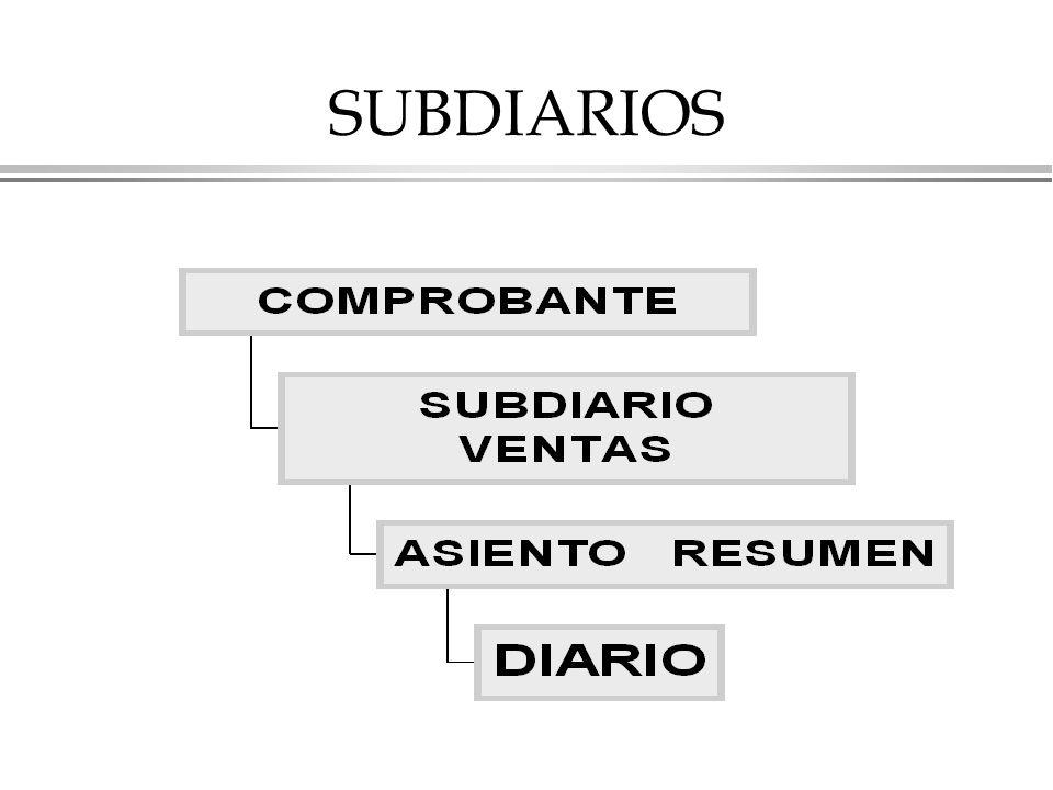 SUBDIARIOS