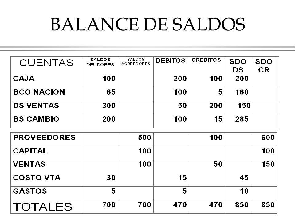 BALANCE DE SALDOS