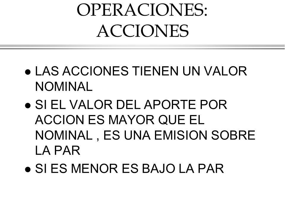 OPERACIONES: ACCIONES
