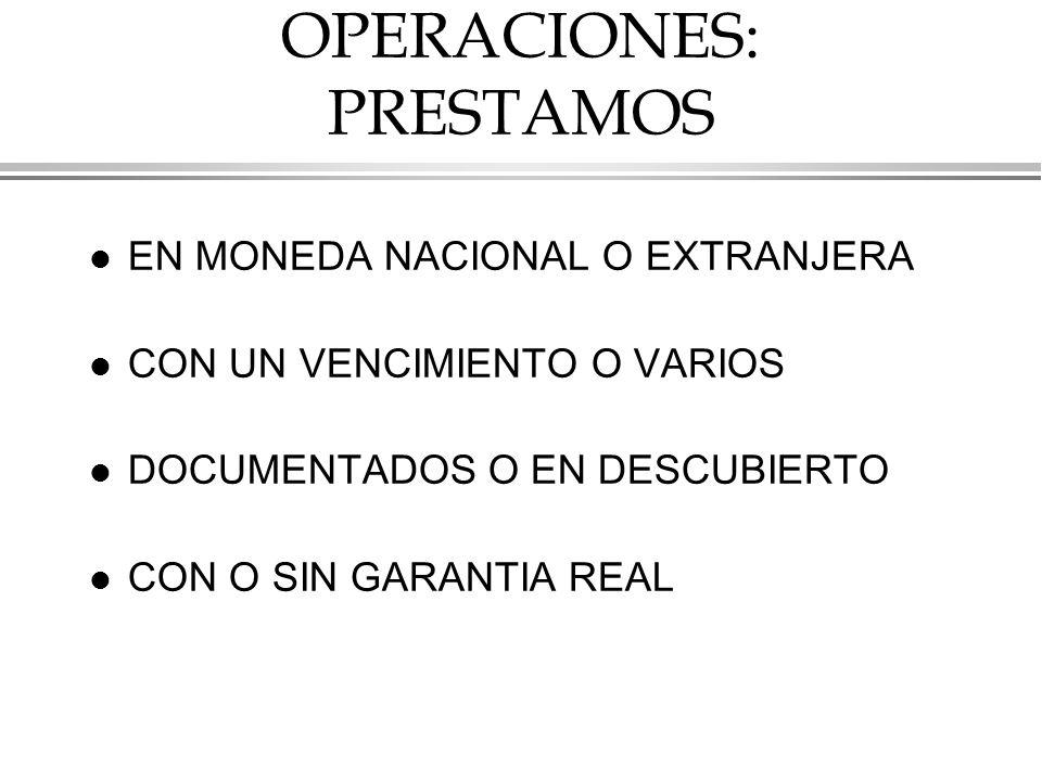 OPERACIONES: PRESTAMOS