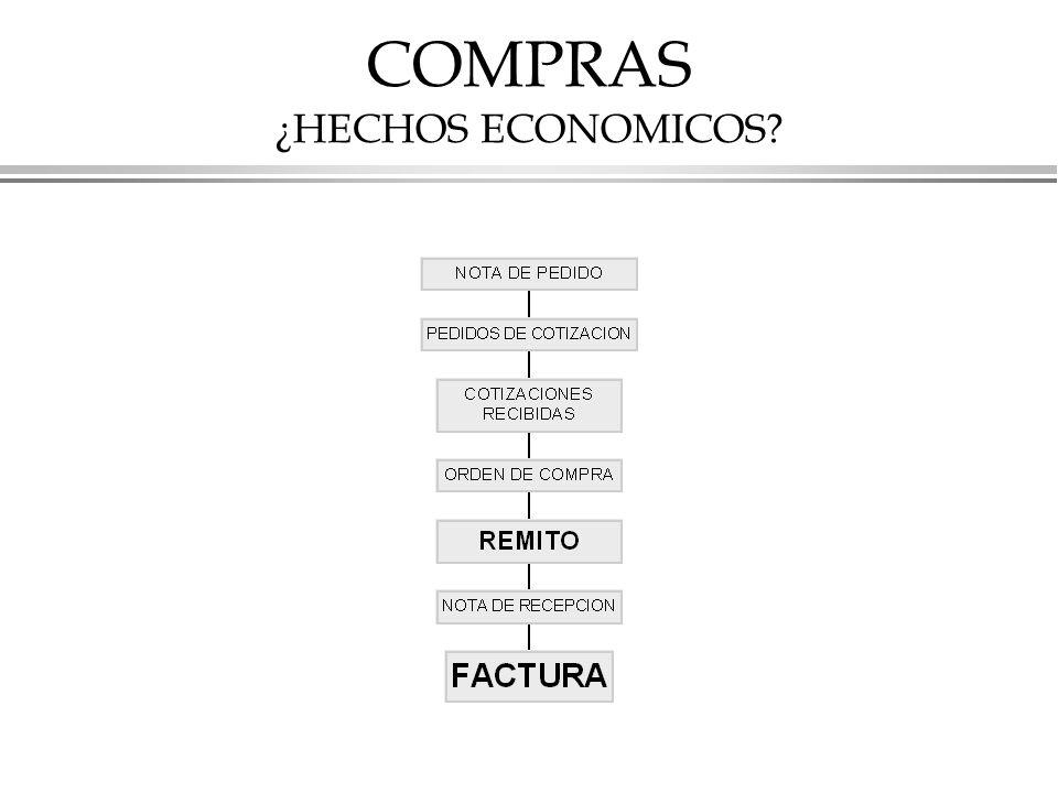 COMPRAS ¿HECHOS ECONOMICOS