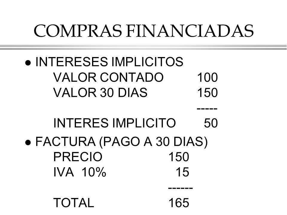 COMPRAS FINANCIADAS INTERESES IMPLICITOS VALOR CONTADO 100 VALOR 30 DIAS 150 ----- INTERES IMPLICITO 50.