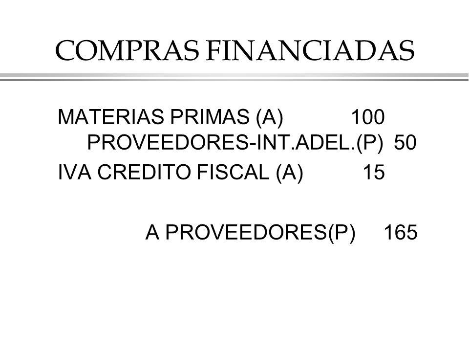 COMPRAS FINANCIADAS MATERIAS PRIMAS (A) 100 PROVEEDORES-INT.ADEL.(P) 50. IVA CREDITO FISCAL (A) 15.