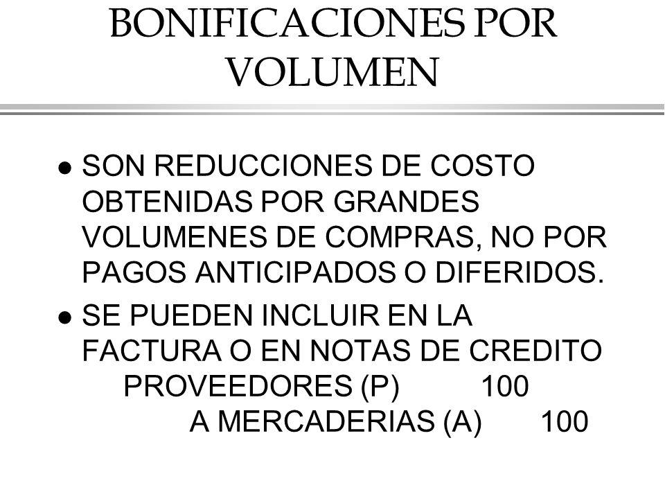 BONIFICACIONES POR VOLUMEN
