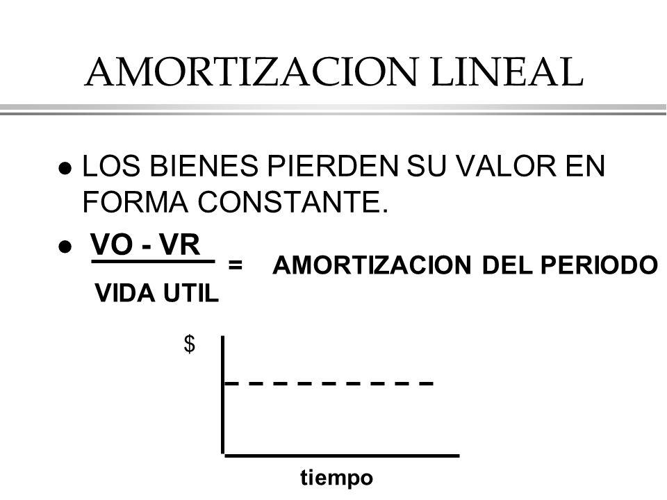AMORTIZACION LINEAL LOS BIENES PIERDEN SU VALOR EN FORMA CONSTANTE.
