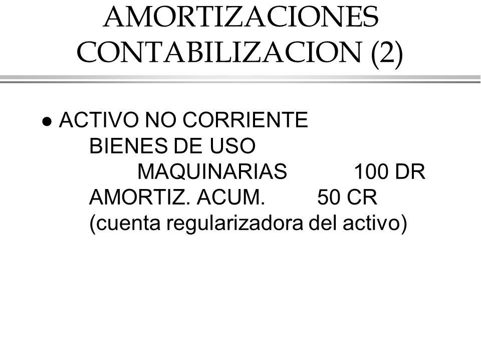 AMORTIZACIONES CONTABILIZACION (2)